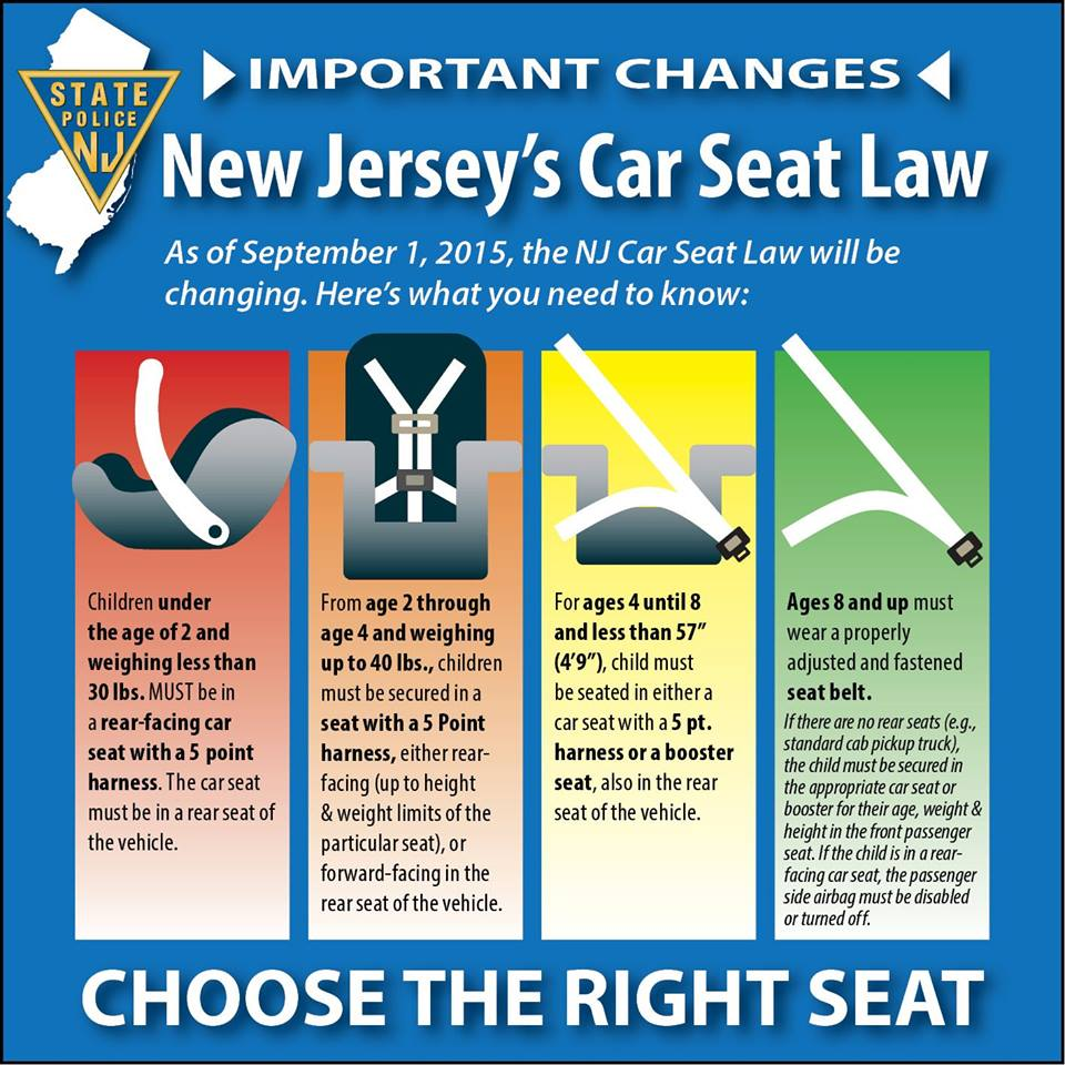 Rear Facing Car Seat Law Nj Child Safety Seat Laws Nj Changes