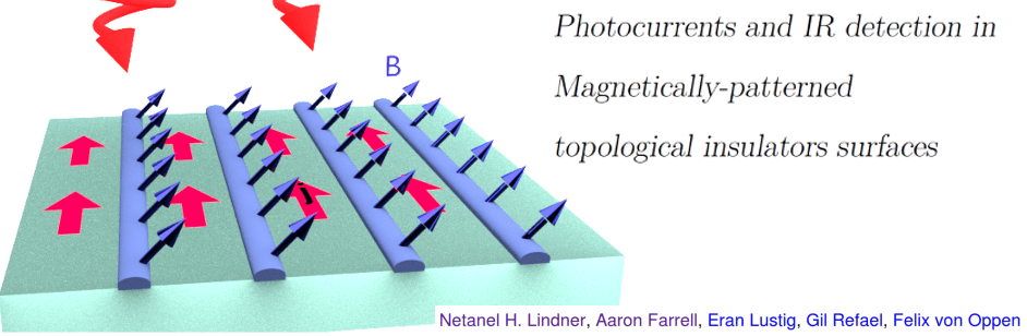 photocurrents