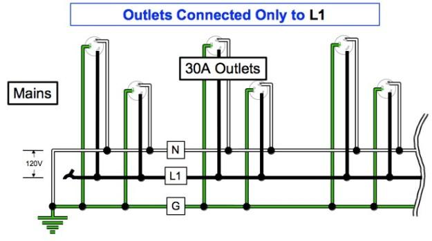 30a rv ac wiring diagram