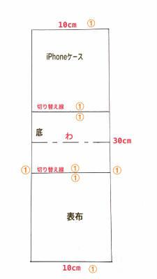 型紙(3)