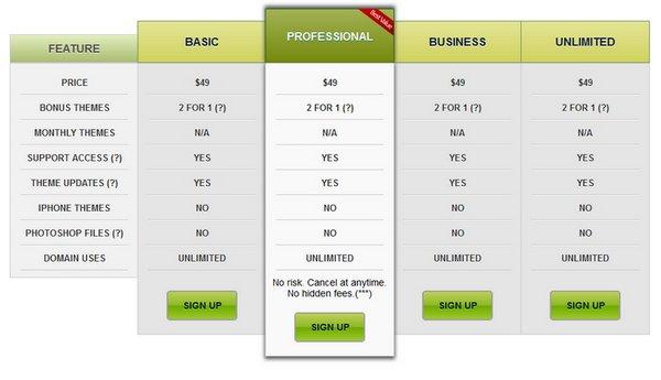price chart templates pro-thai - price chart templates