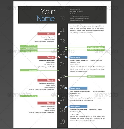 free modern professional resume templates
