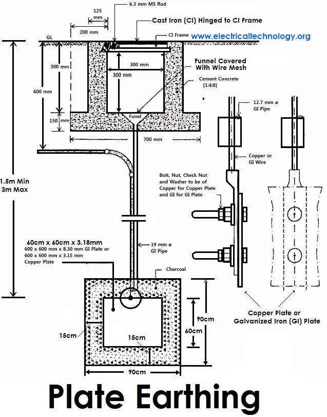 house wiring earthing diagram