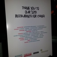 Restaurants for Change