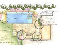 Sketch portfolio of Given Pool Designs LLC Kansas City ...