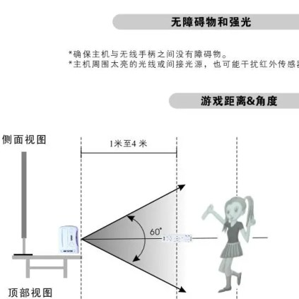 Nintendo Wii Clone WiWi diagram2