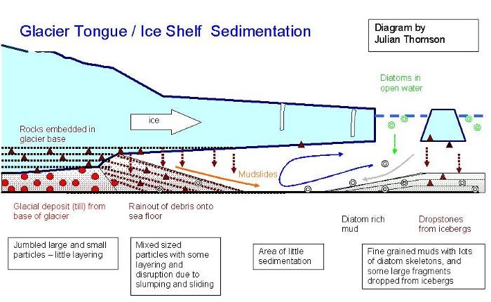 petermann glacier Archives - GlacierHub