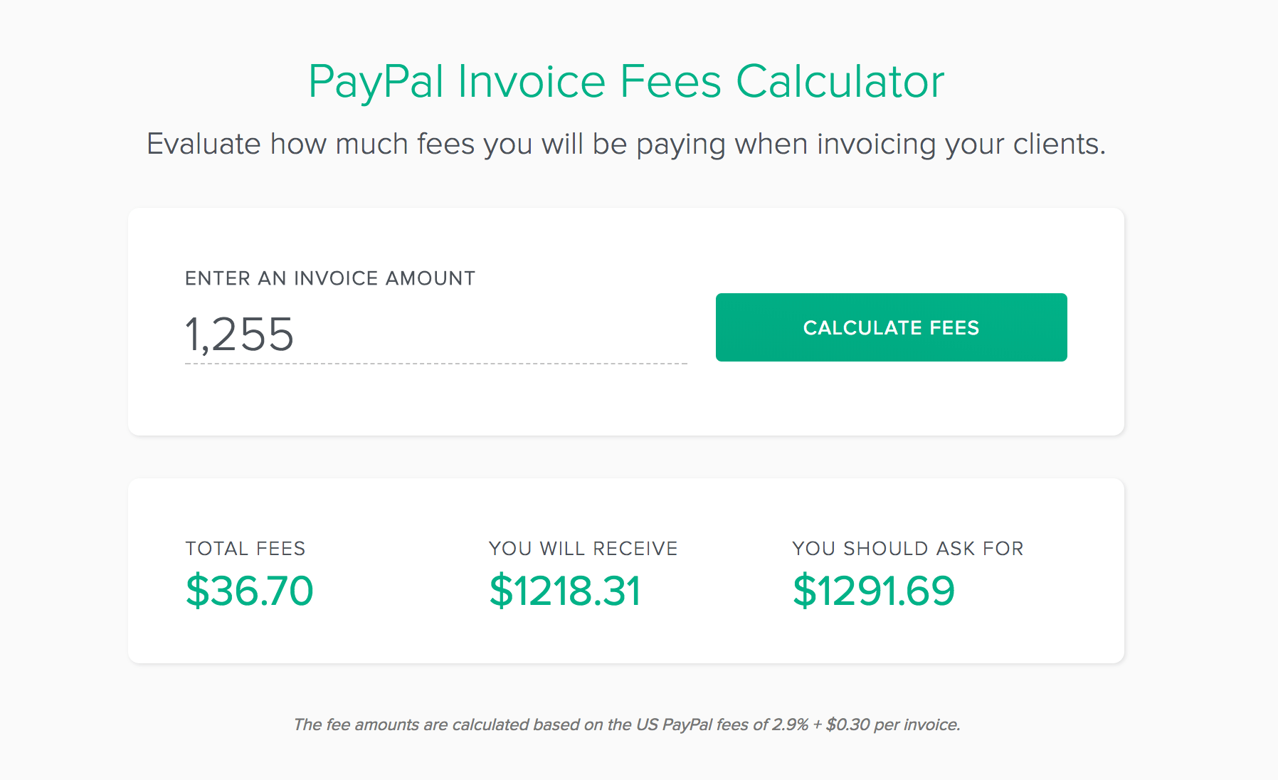 Service Clientèle Paypal Paypal Invoice Fee Calculator Bonsai