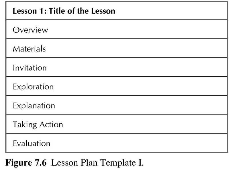 Downloads - art lesson plans template