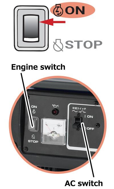 Troubleshooting at start-up - Power Products Yamaha Motor Co, Ltd