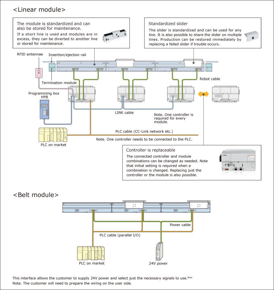 duplex lift station wiring schematic