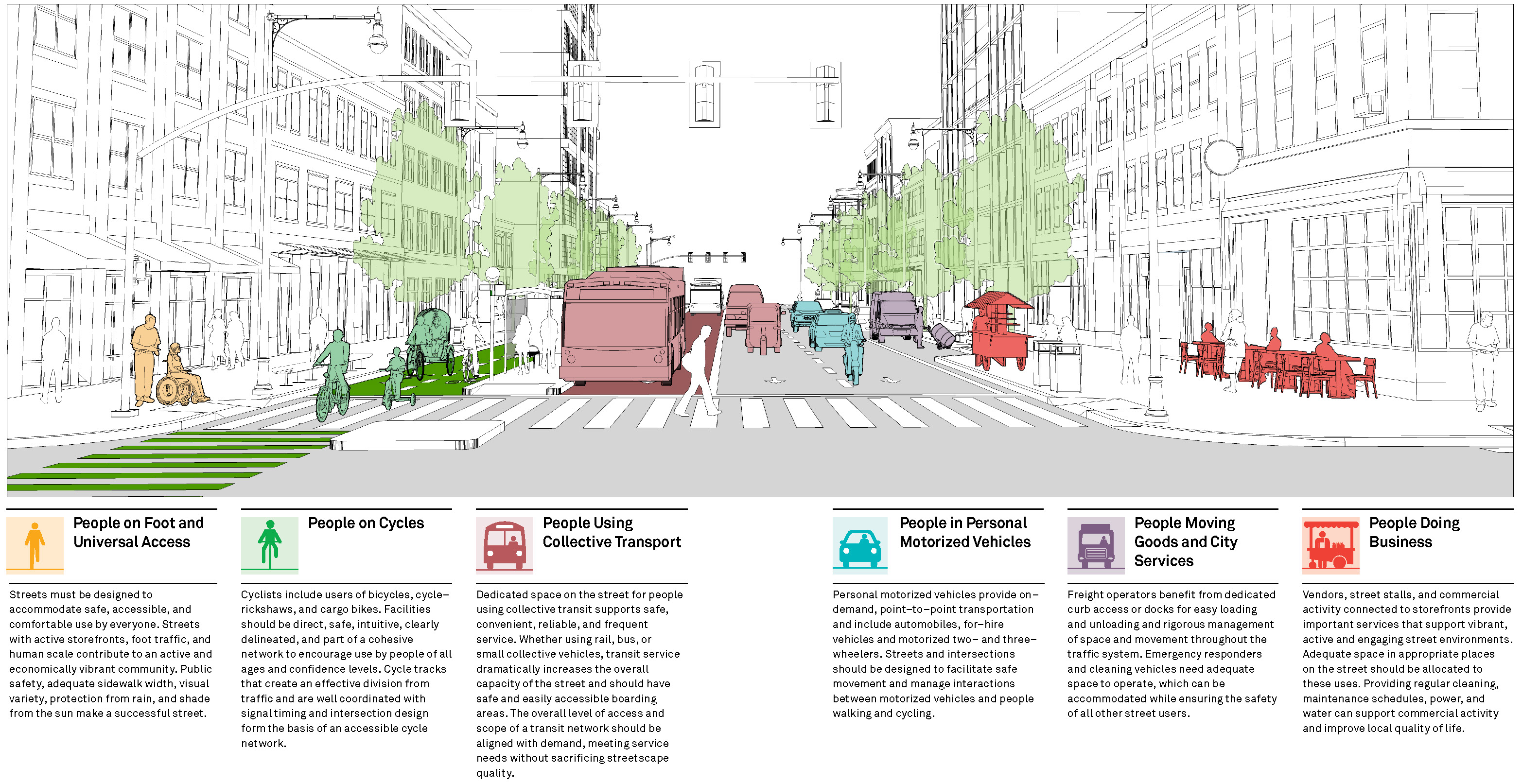 New Calendar System Analysis The Other Transit Crisis How To Improve The Nyc Bus Street Users Global Designing Cities Initiative