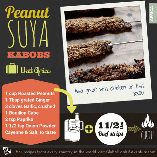 World Nut Day Recipe: Suya Kabobs from West Africa