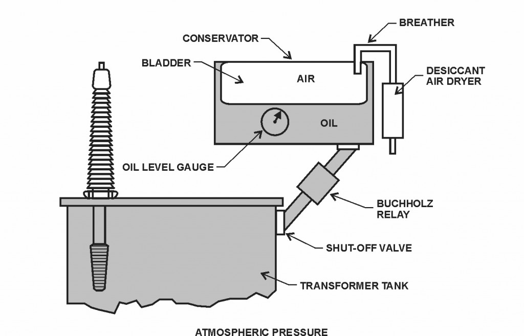 electric transformers diagrams