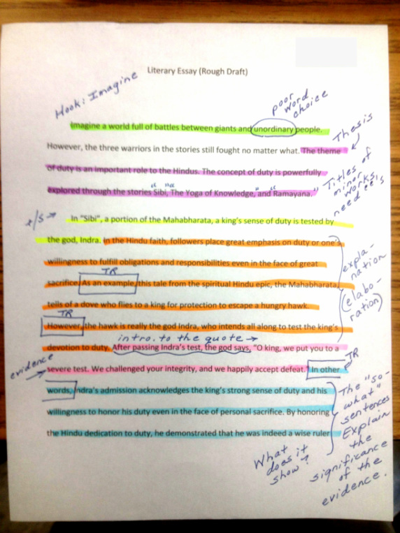 Literary Essay -  gmarloweweebly - parts of an essay