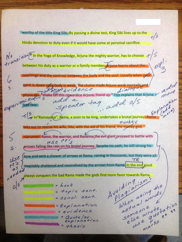 body image essays literary essay gmarlowe weebly com argumentative - parts of an essay