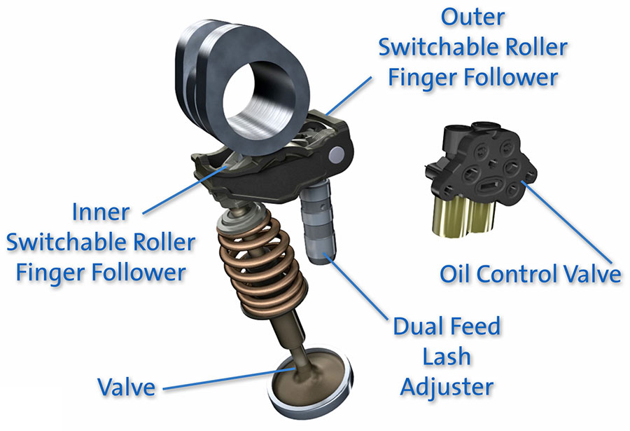 GM 25 Liter I4 Ecotec LCV Engine Info, Power, Specs, Wiki GM