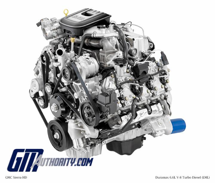 gmc 6 6l duramax diesel engine diagram