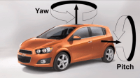 How Does Hill Hold Assist Work On The 2012 Chevy Sonic ...