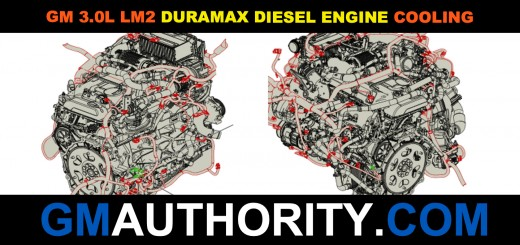 Toyota 3s Engine Specs Moreover Duramax Cooling System Diagram