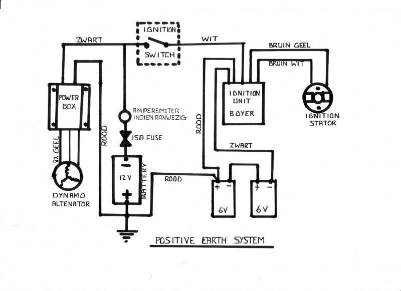 Triumph Wiring Diagram Dual Coils Wiring Schematic Diagram