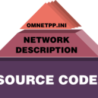 First Steps with OMNET++