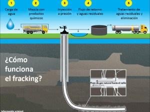 fracking Morales Fallon