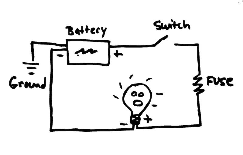 dc circuit water analogy