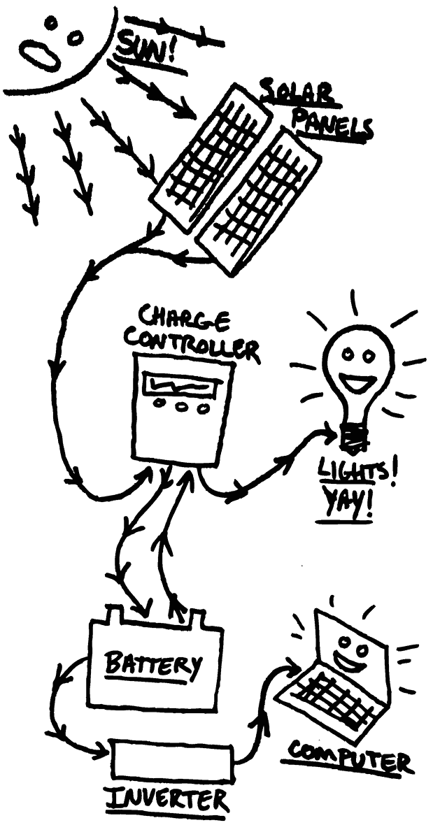 solar charge controller wiring diagram view diagram