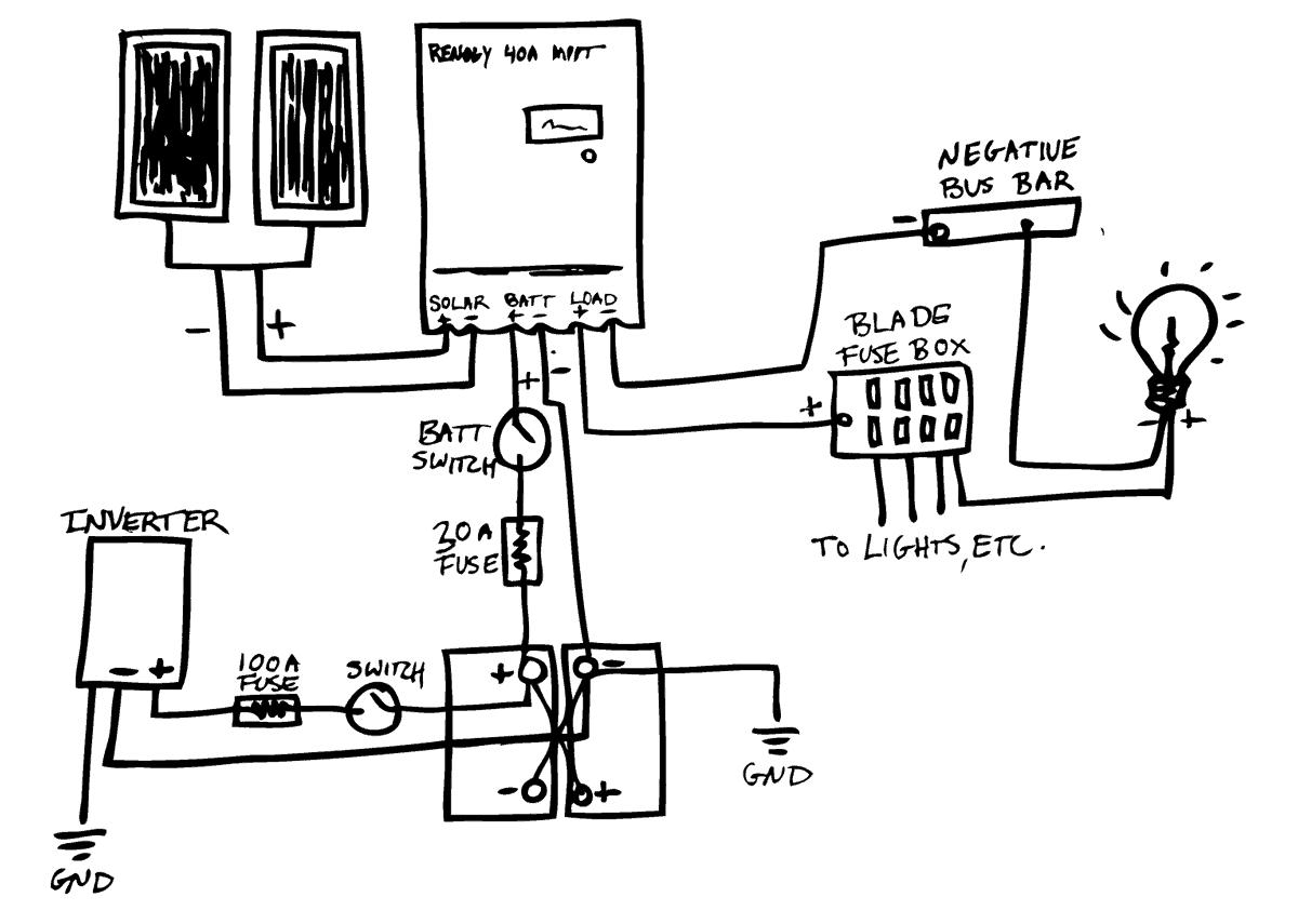 wiring diagram caravan solar panel