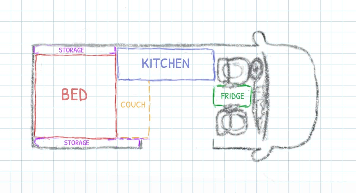 Build Your Van The Ultimate Van Build Guide Gnomad Home