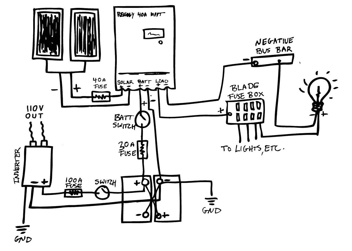 rv solar panel wiring diagram together with 12 volt switch panel