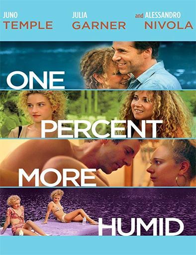 Poster de Uno por ciento más húmedo