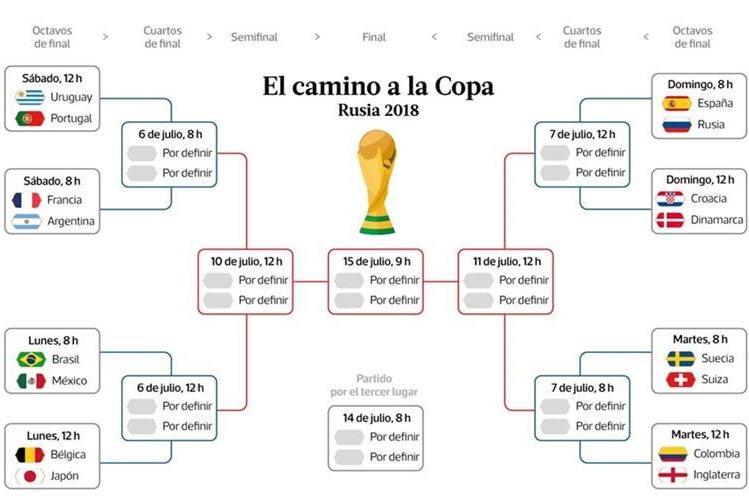 Calendario y horarios de los octavos de final del Mundial de Rusia 2018