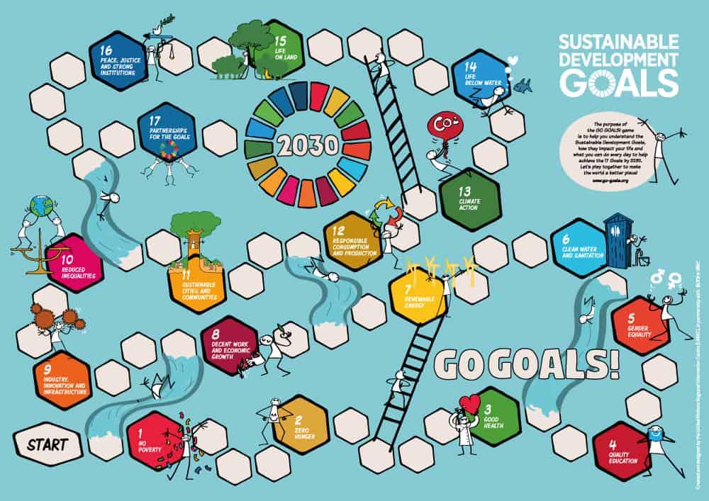 Home Go Goals! SDG board game