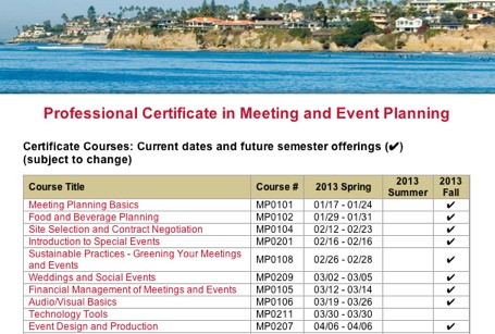 March 2013 - Certificate in Meeting  Event Planning SDSU