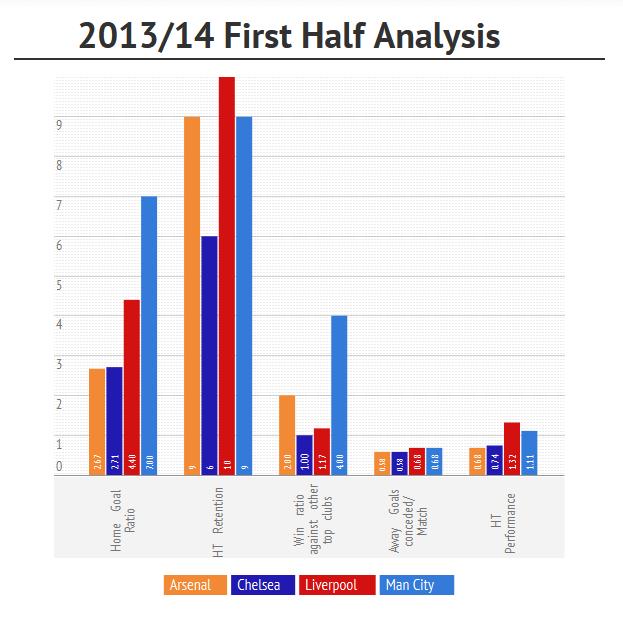 first_half(1)