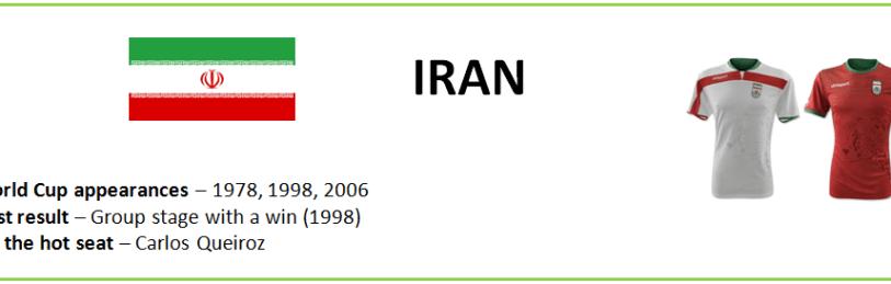 IranSumm