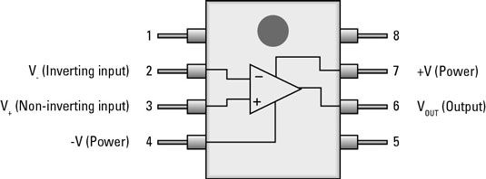 electron integrated circuits popular electron integrated circuits