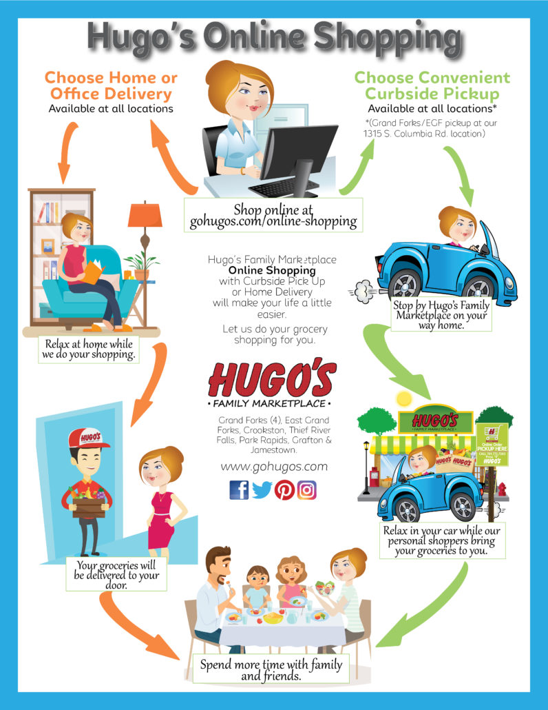 Online Home Simplify Your Life With Online Shopping Hugo S Supermarkets