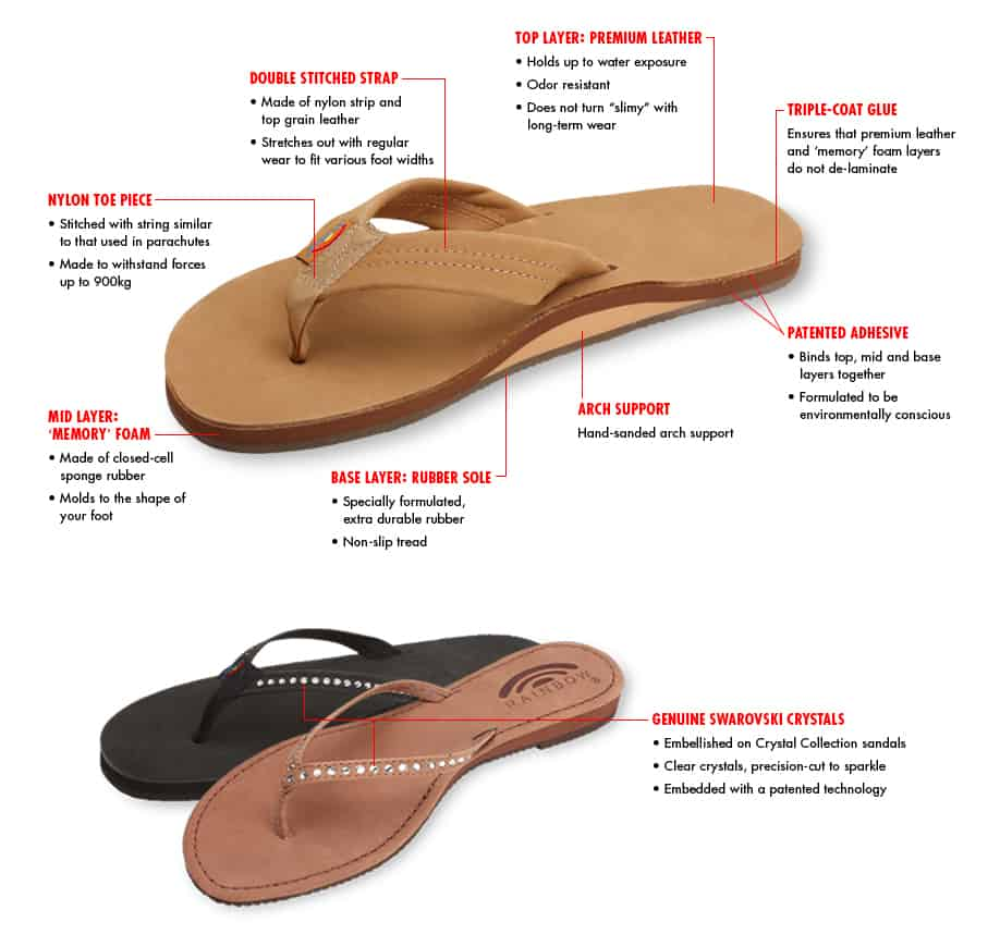 So what s the deal so what makes rainbow flip flops