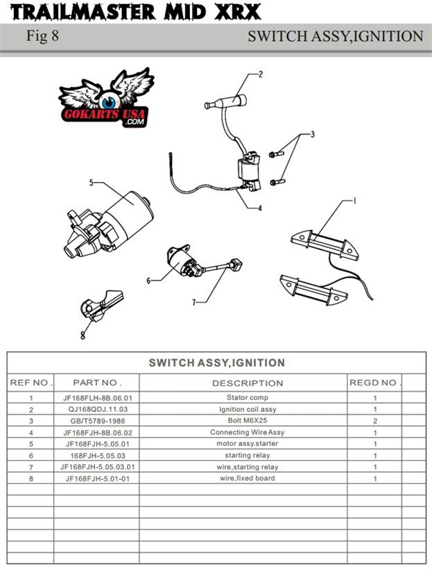 Connecting Wire Assy, for TrailMaster Mid XRX 196 Go Kart
