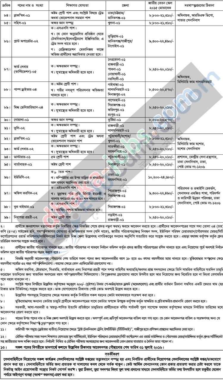 Bangladesh Army Job Circular 2016