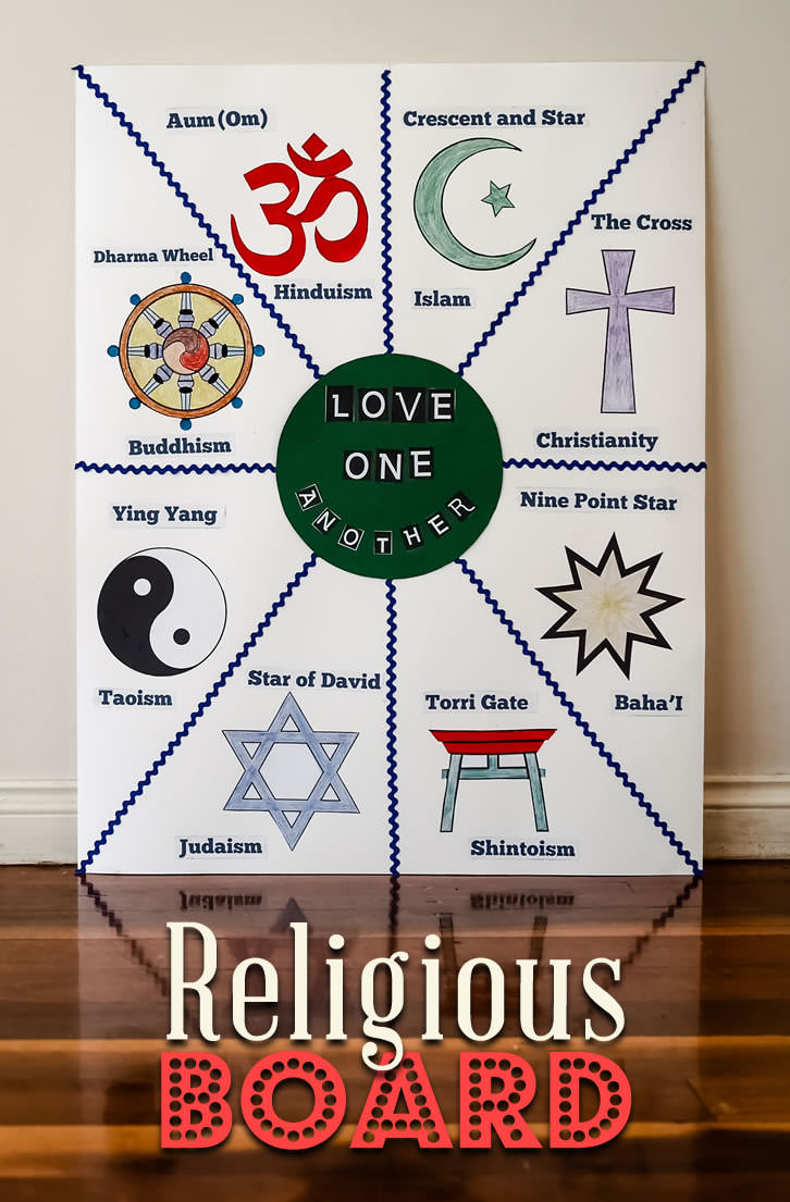 Poster Of The World Religions Of The World Poster