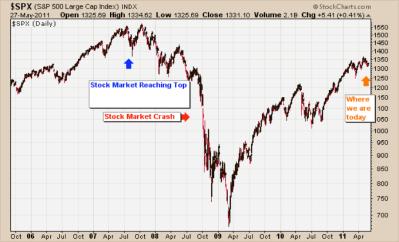 Stock Warning! - GoldSilver.com