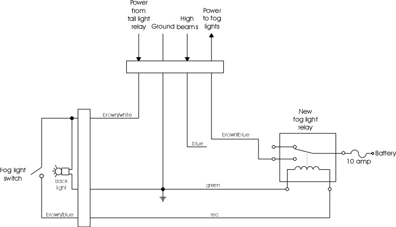 Foglight wiring modification