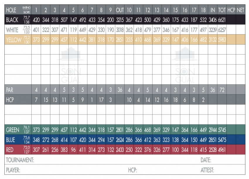 golf son gual mallorca scorecard