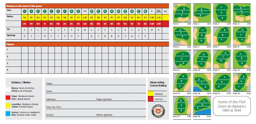 scorecard golf son vida mallorca
