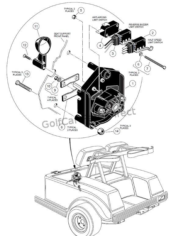 club car golf cart fuse box location