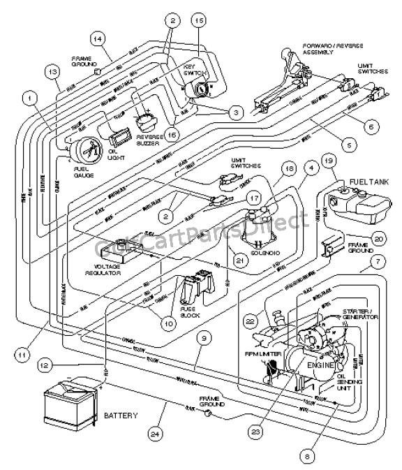 wiring carryall vi powerdrive electric vehicle club car parts